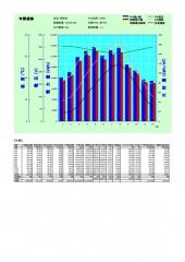 【DS】FIT18円 岐阜県恵那市岩村町【10070】発電所のサブ画像