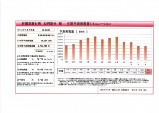 【JPN】中古FIT32円  鹿児島県肝属郡 72kWのサブ画像