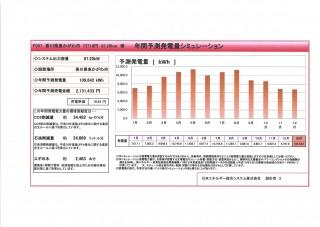 【JPN】FIT18円香川県東かがわ市97.20kwのサブ画像
