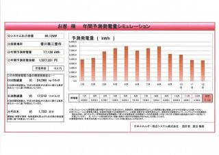 【JPN】FIT18円徳島県美馬市69.12kwのサブ画像