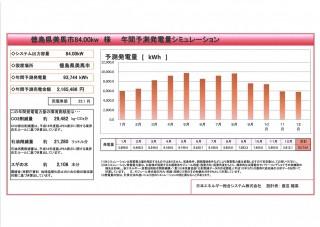 【JPN】FIT21円徳県三豊市84.0kwのサブ画像