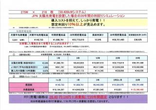 【JPN】FIT24円岡山県美咲町59.4KWのサブ画像