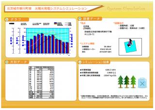 【SB】FIT18円 茨城県北茨城市発電所のサブ画像