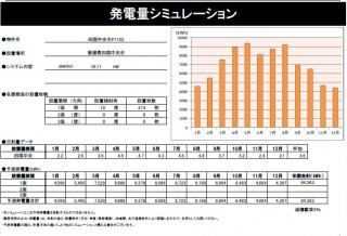 【LiSo】FIT18円 愛媛県四国中央市P1105発電所のサブ画像