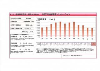 【JPN】FIT21円MA 徳島県板野郡上板町80.64KWのサブ画像