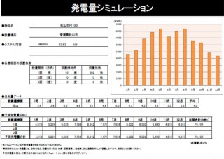 【LiSo】FIT18円 愛媛県松山市P1180発電所のサブ画像