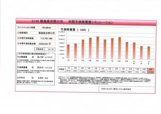 【JPN】FIT21円IS 徳島県吉野川市100.8KWのサブ画像