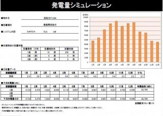 【LiSo】FIT18円 愛媛県西条市P1296発電所のサブ画像