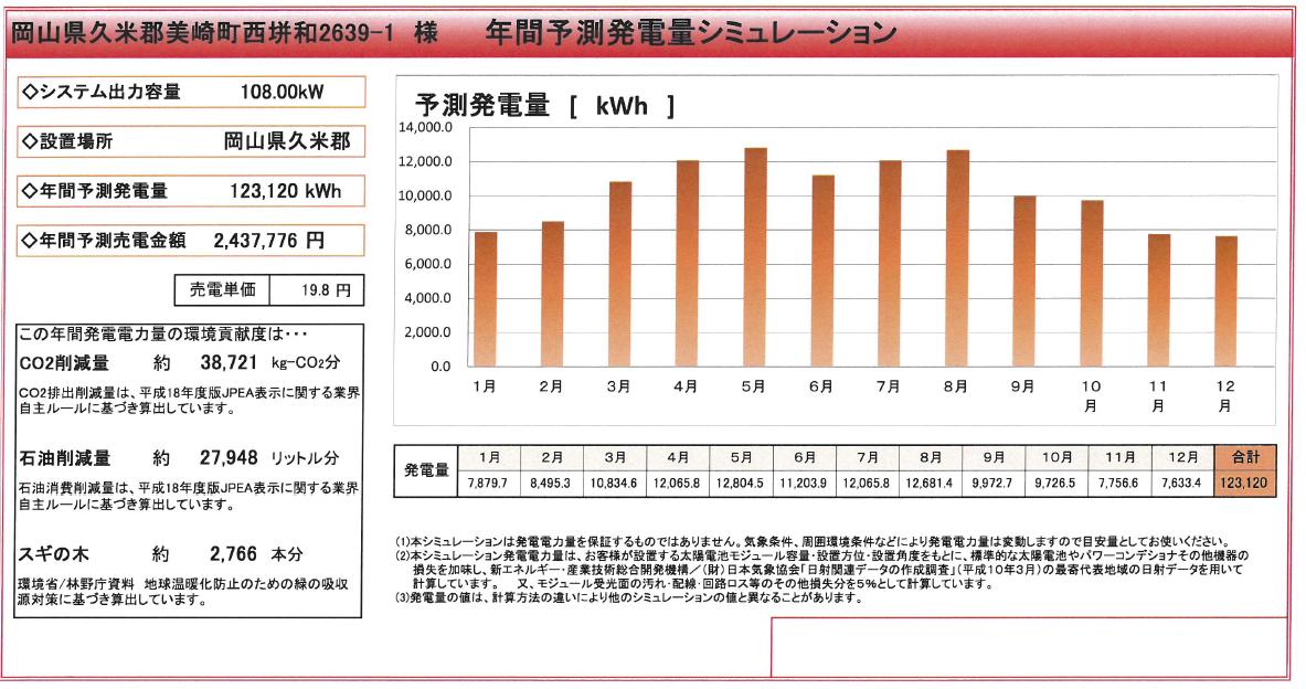 【JPN】FIT18円岡山県久米郡発電所のメイン画像