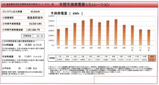 【JPN】FIT21円徳島県阿波市発電所のメイン画像