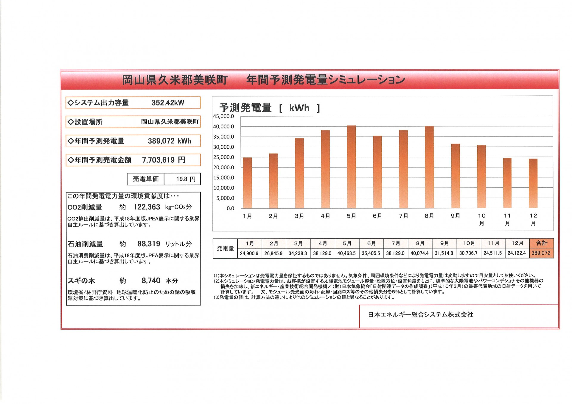 【JPN】FIT18円 岡山県美咲町低圧4区画のメイン画像