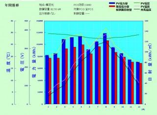 【DW】九十九里21円案件のサブ画像