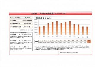【JPN】FIT24円 岡山県久米郡低圧46.2kwのメイン画像
