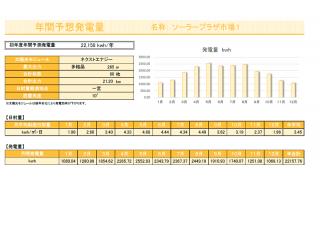 【VE】FIT24円兵庫県宍粟市市場発電所①のサブ画像