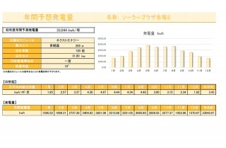 【VE】FIT24円兵庫県宍粟市市場発電所②のサブ画像