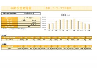 【VE】FIT21円兵庫県西脇市黒田発電所のサブ画像