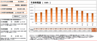 【SO】FIT21円 静岡県御前崎市発電所④のサブ画像