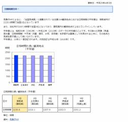 【SO】FIT21円 静岡県御前崎市発電所⑤のサブ画像