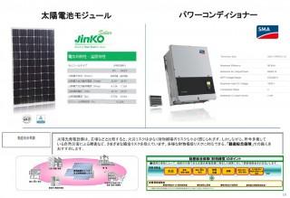 【MI】FIT32円千葉県八街市◆八街根古谷発電所のサブ画像
