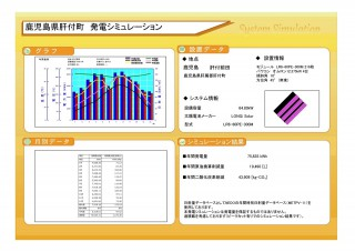 【HD】FIT36円 鹿児島県中原5発電所のサブ画像