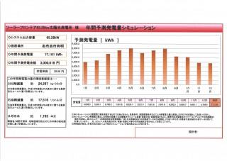 【JPN】連系済!伊崎田太陽光発電システムのメイン画像