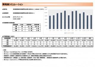 【SB】FIT18円 宮崎県都城市高城町発電所のサブ画像