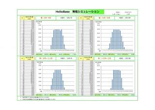 【APM】FIT18円 岩手県八幡平266-2発電所のサブ画像