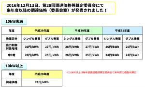 %e5%a3%b2%e9%9b%bb%e4%be%a1%e6%a0%bc